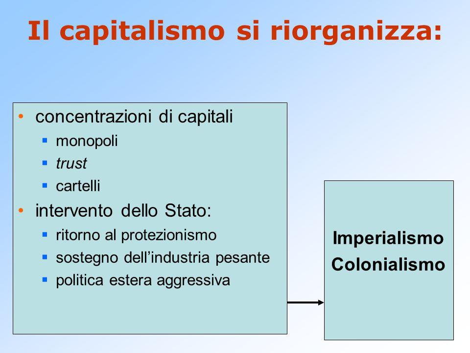 Il capitalismo si riorganizza: