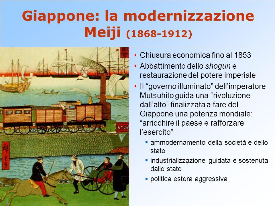 Giappone: la modernizzazione Meiji (1868-1912)