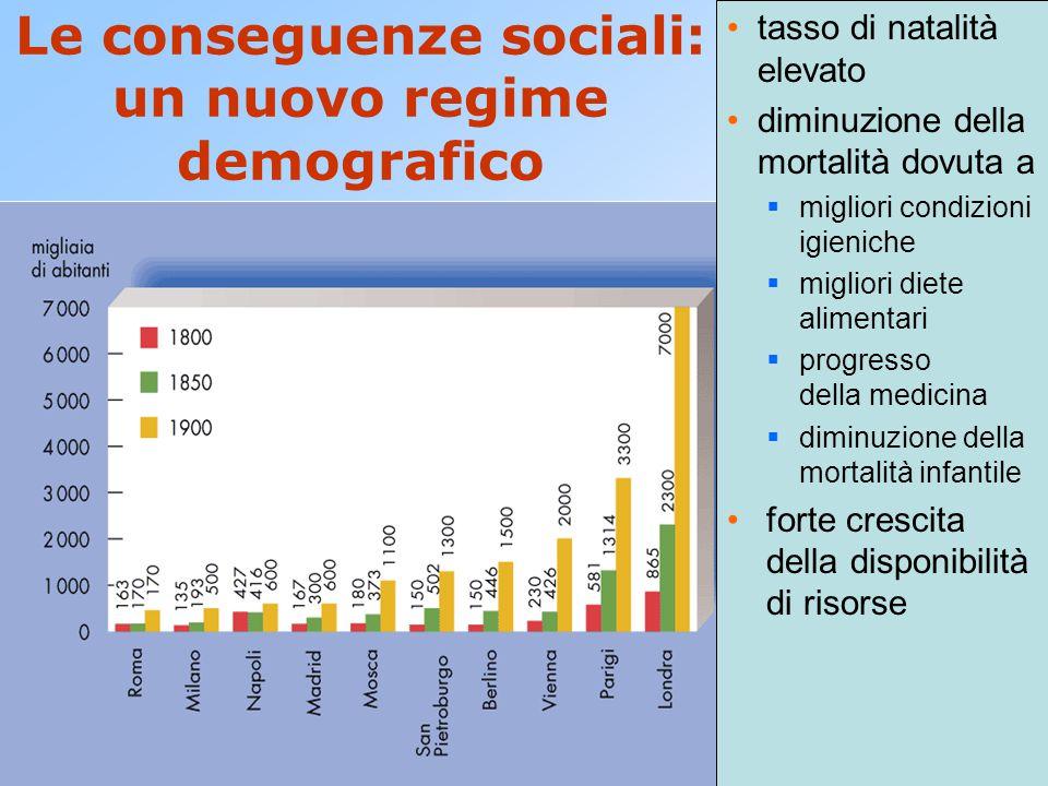 Le conseguenze sociali: un nuovo regime demografico