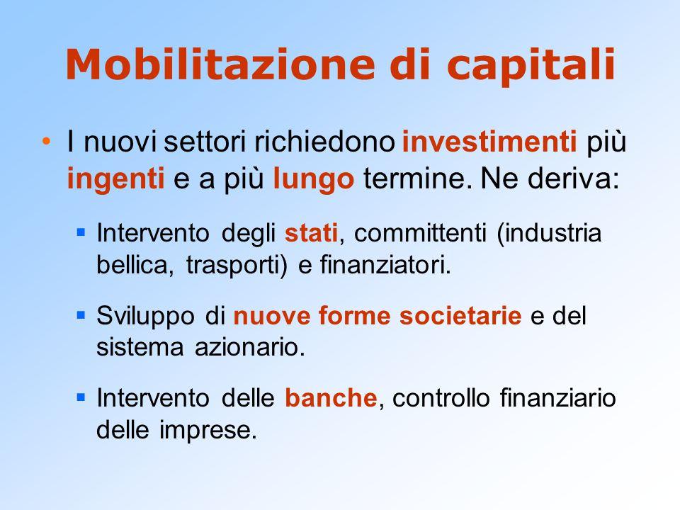 Mobilitazione di capitali