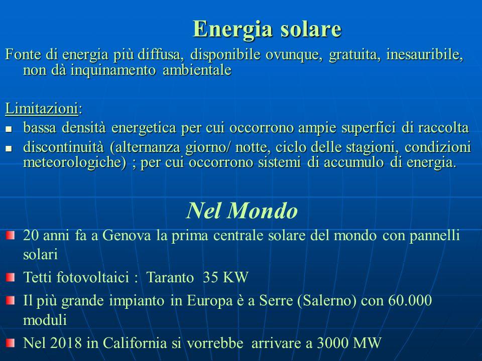 Energia solare Nel Mondo