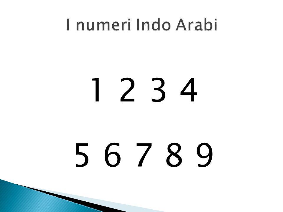 I numeri Indo Arabi 1 2 3 4. 5 6 7 8 9.