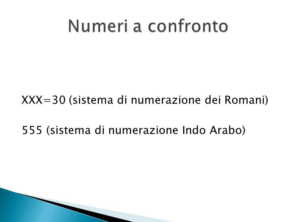 Numeri a confronto XXX=30 (sistema di numerazione dei Romani) 555 (sistema di numerazione Indo Arabo)
