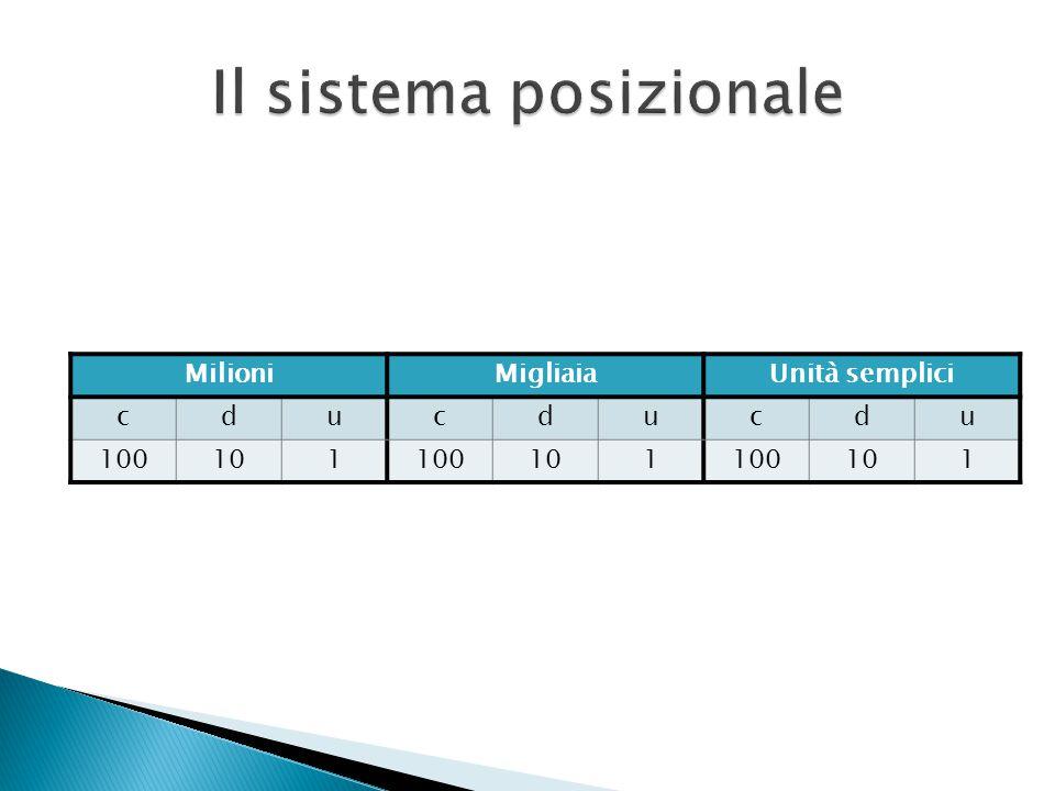 Il sistema posizionale