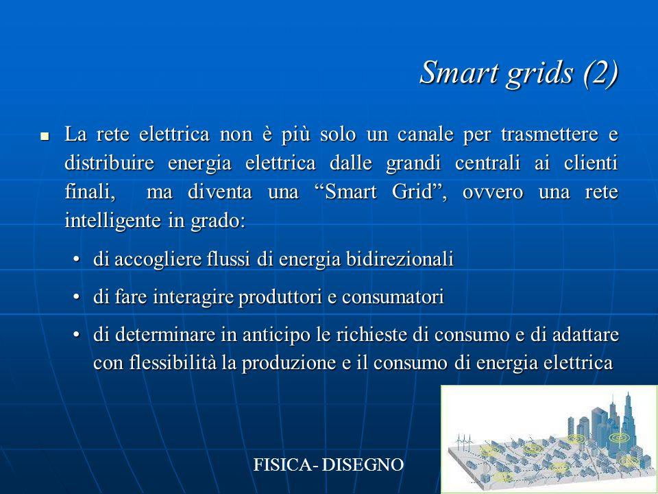 Smart grids (2)