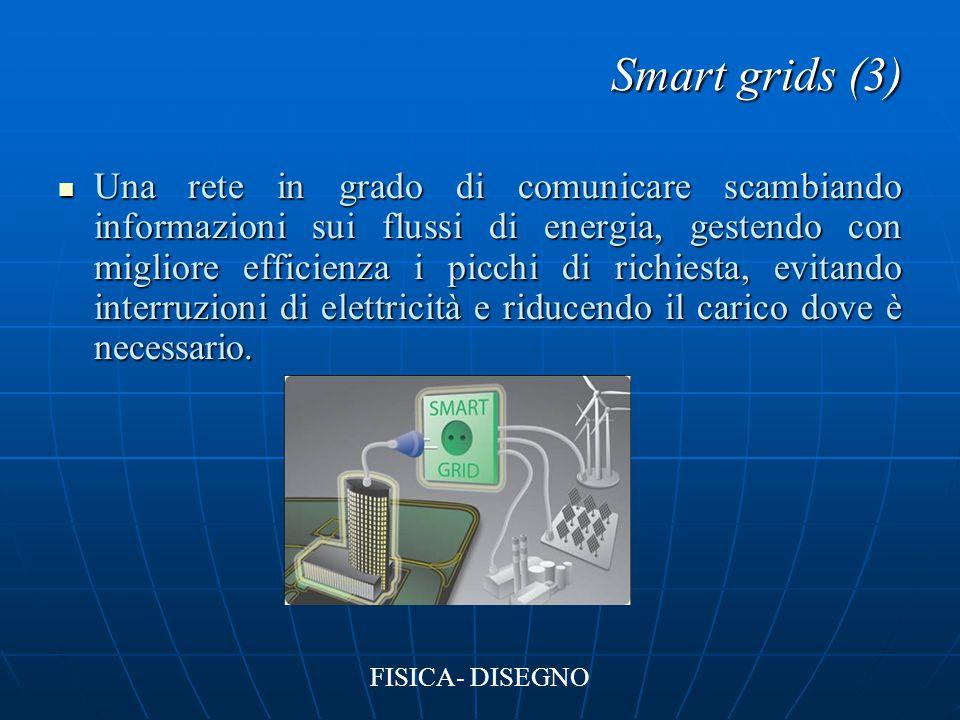 Smart grids (3)