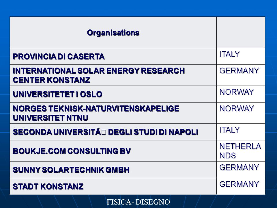 Organisations PROVINCIA DI CASERTA. ITALY. INTERNATIONAL SOLAR ENERGY RESEARCH CENTER KONSTANZ. GERMANY.