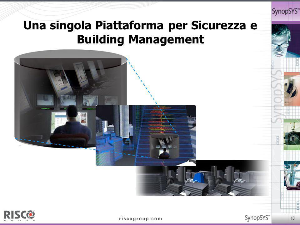 Una singola Piattaforma per Sicurezza e Building Management