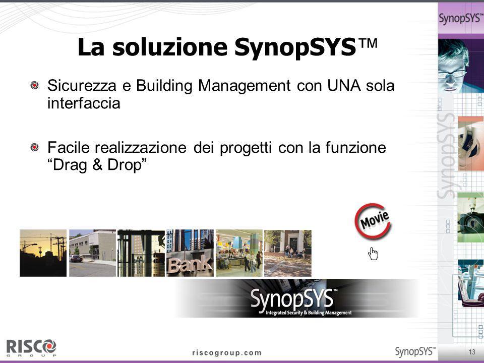 La soluzione SynopSYS™