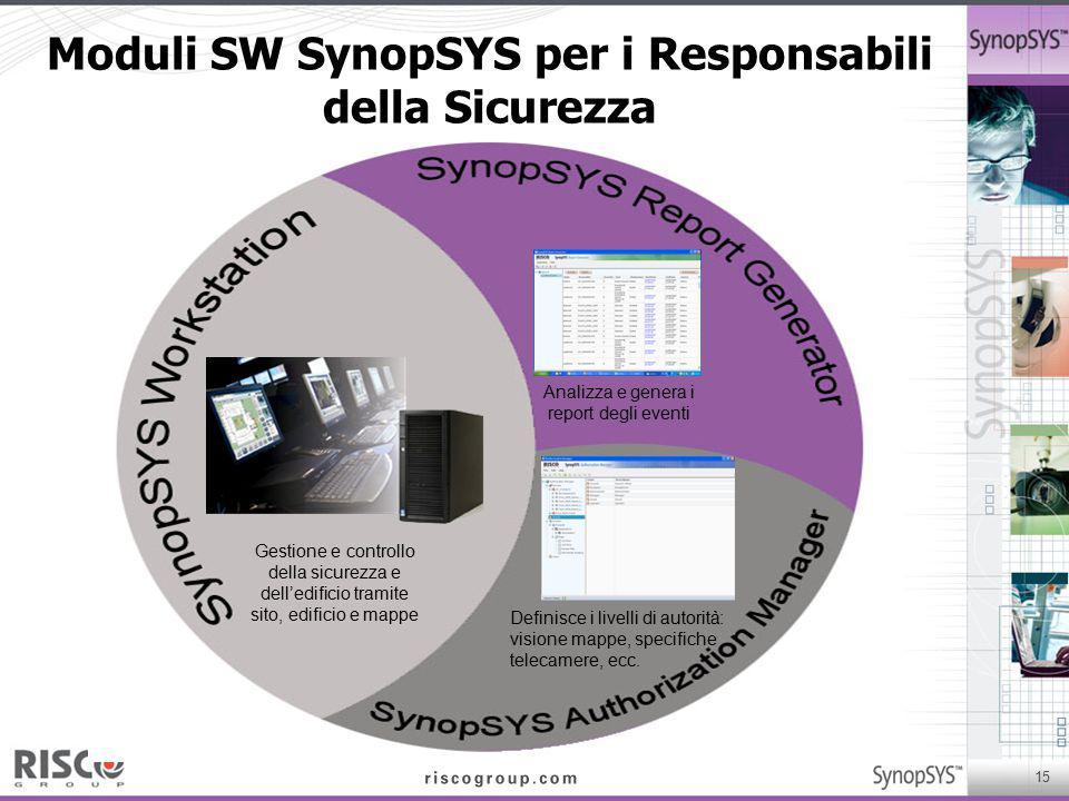 Moduli SW SynopSYS per i Responsabili della Sicurezza
