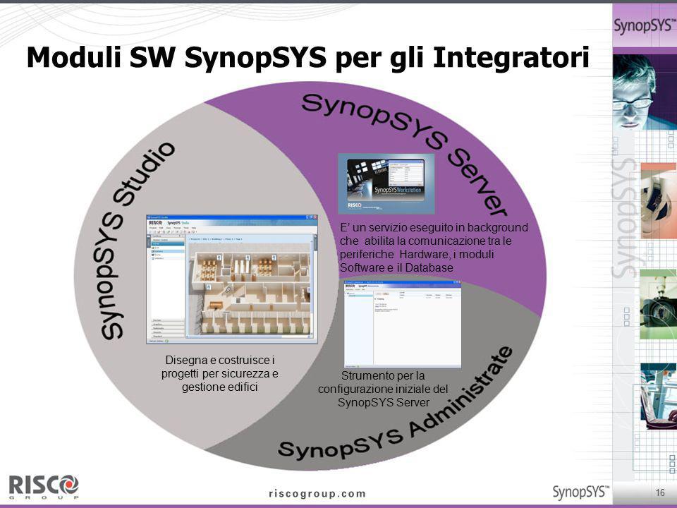 Moduli SW SynopSYS per gli Integratori