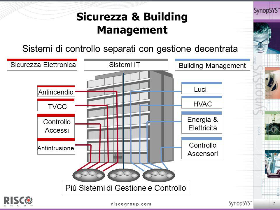 Sicurezza & Building Management
