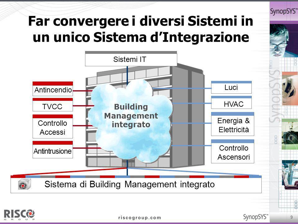 Far convergere i diversi Sistemi in un unico Sistema d'Integrazione