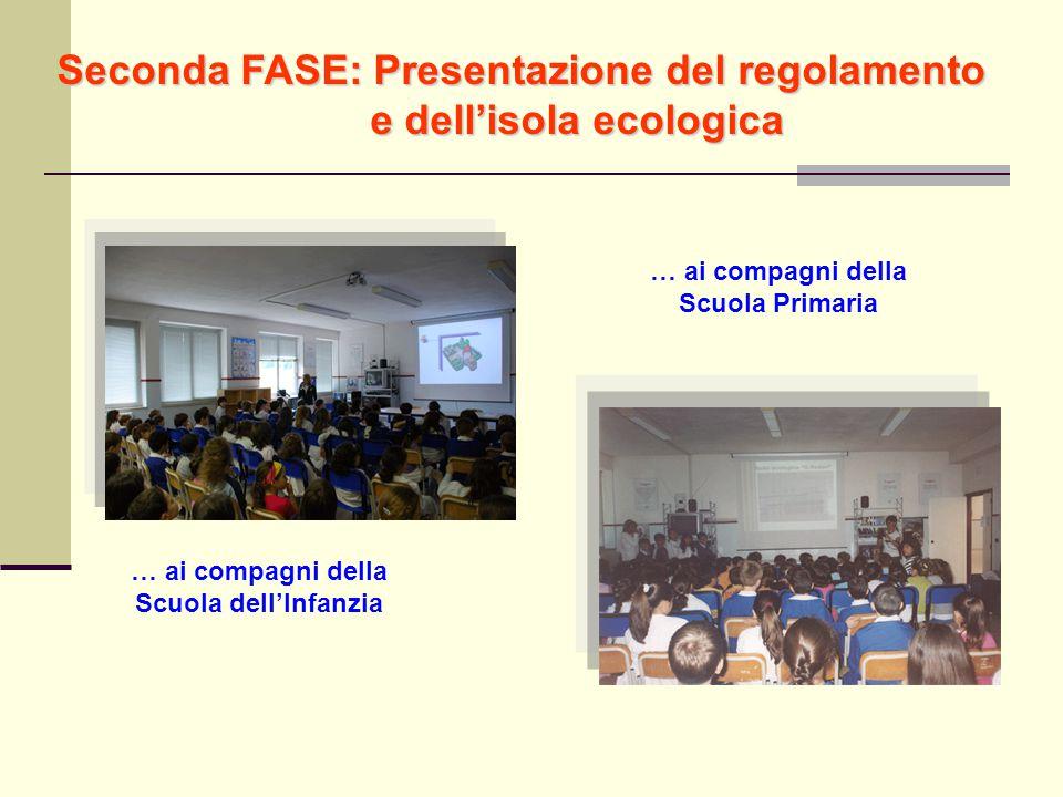 Seconda FASE: Presentazione del regolamento e dell'isola ecologica