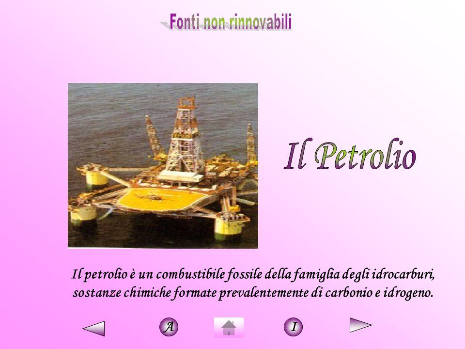 Fonti non rinnovabili Il Petrolio.