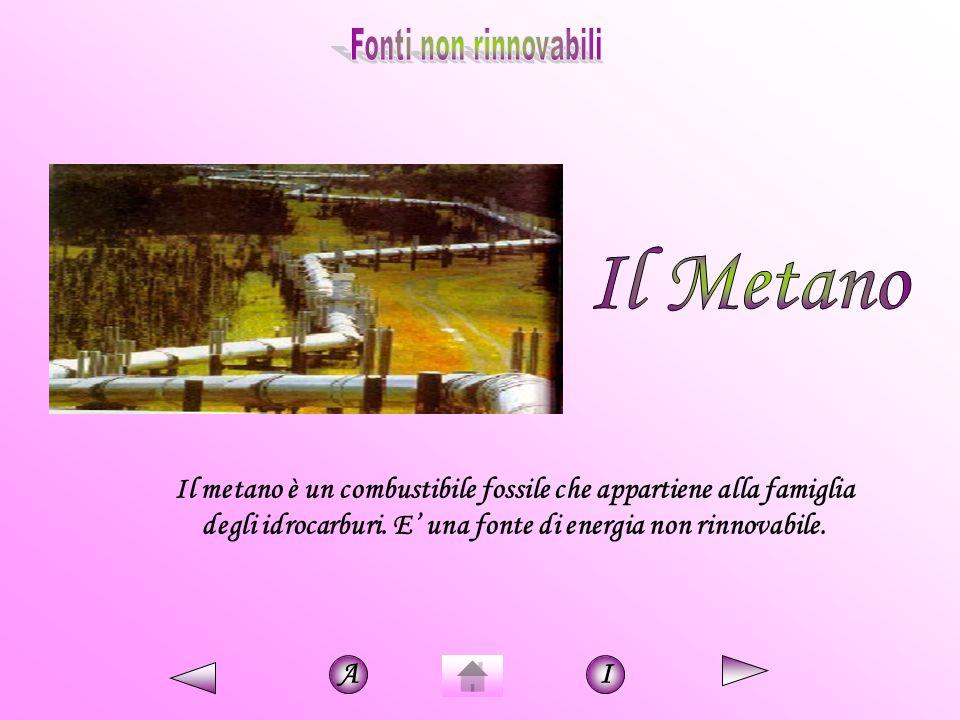 Fonti non rinnovabili Il Metano.