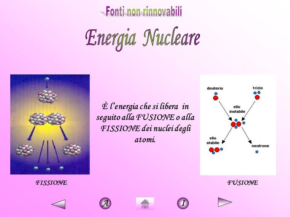 Fonti non rinnovabili Energia Nucleare. È l'energia che si libera in seguito alla FUSIONE o alla FISSIONE dei nuclei degli atomi.