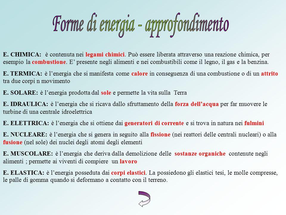 Forme di energia - approfondimento