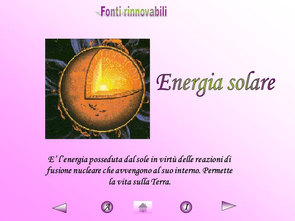 Fonti rinnovabili Energia solare.