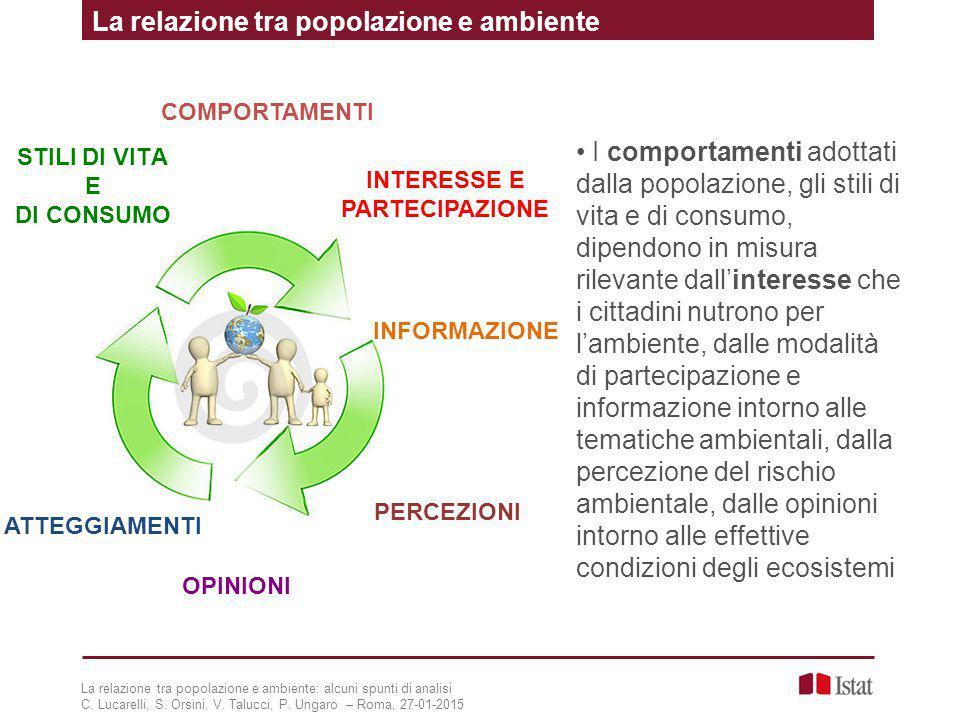 INTERESSE E PARTECIPAZIONE