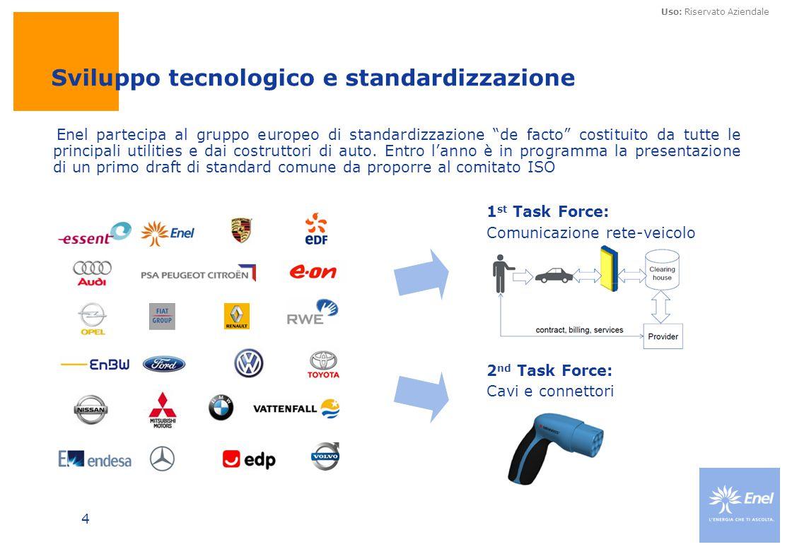 Sviluppo tecnologico e standardizzazione