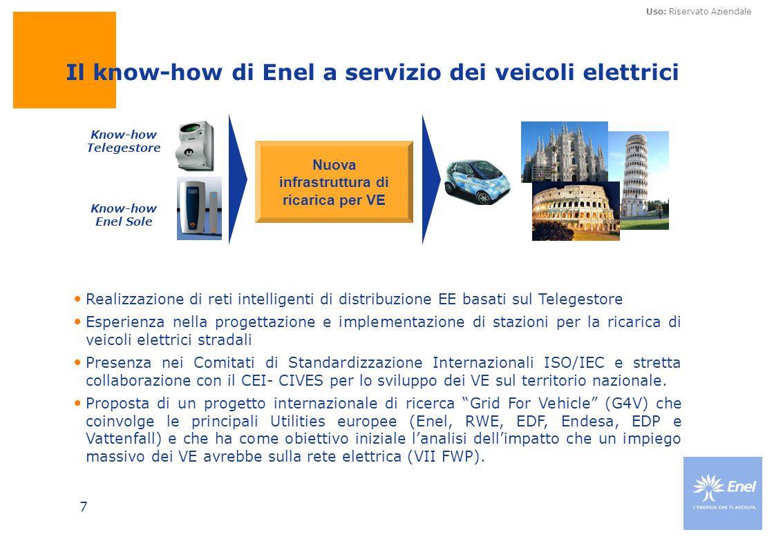 Il know-how di Enel a servizio dei veicoli elettrici