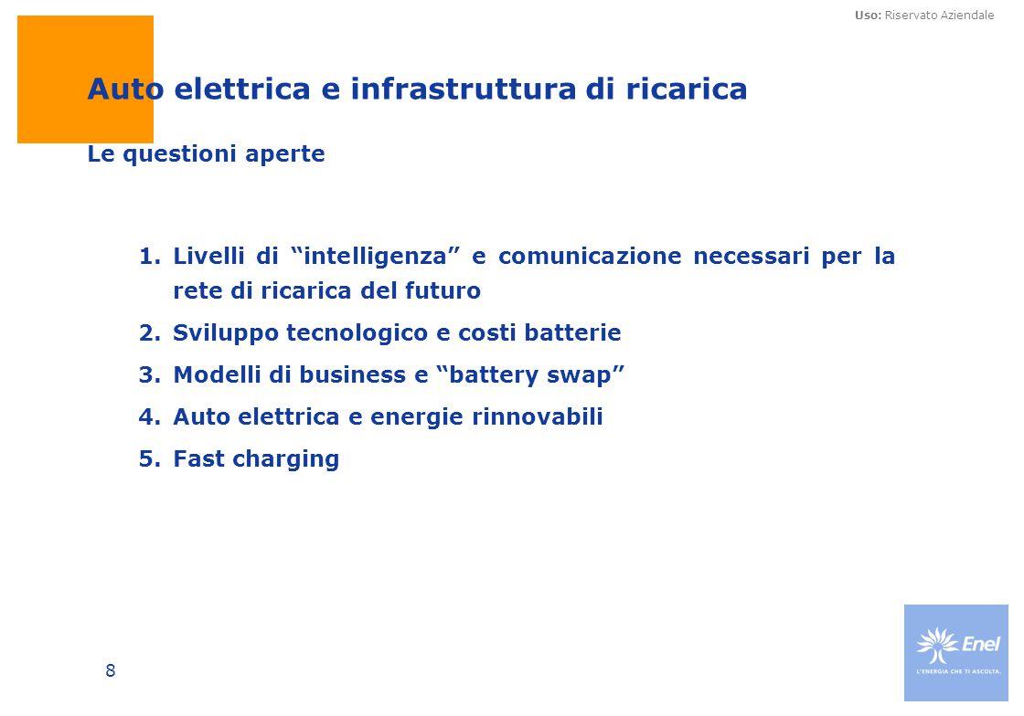Auto elettrica e infrastruttura di ricarica Le questioni aperte