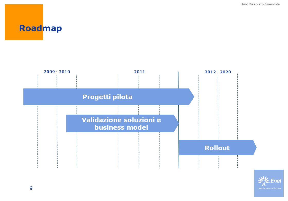 Implementazione progetti pilota Validazione soluzioni e