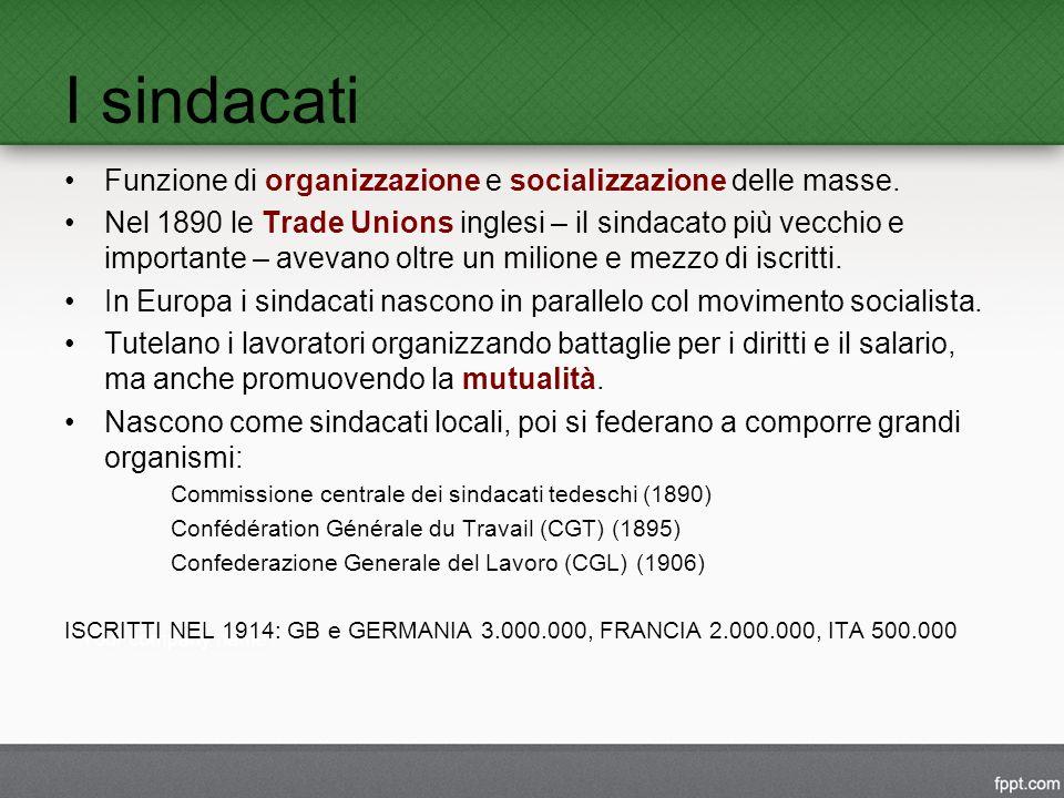 I sindacati Funzione di organizzazione e socializzazione delle masse.