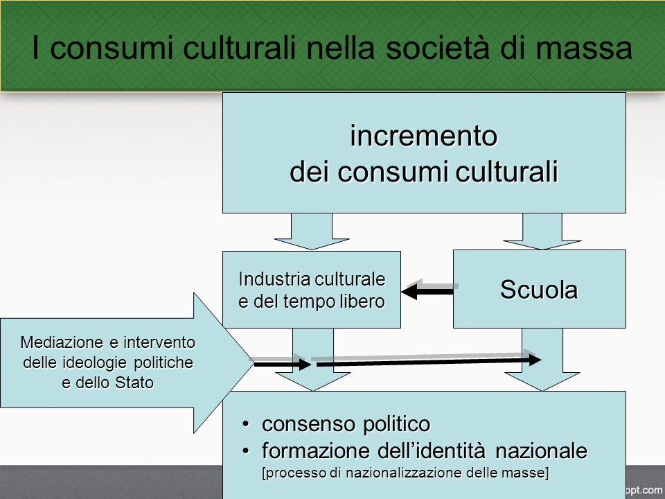 I consumi culturali nella società di massa