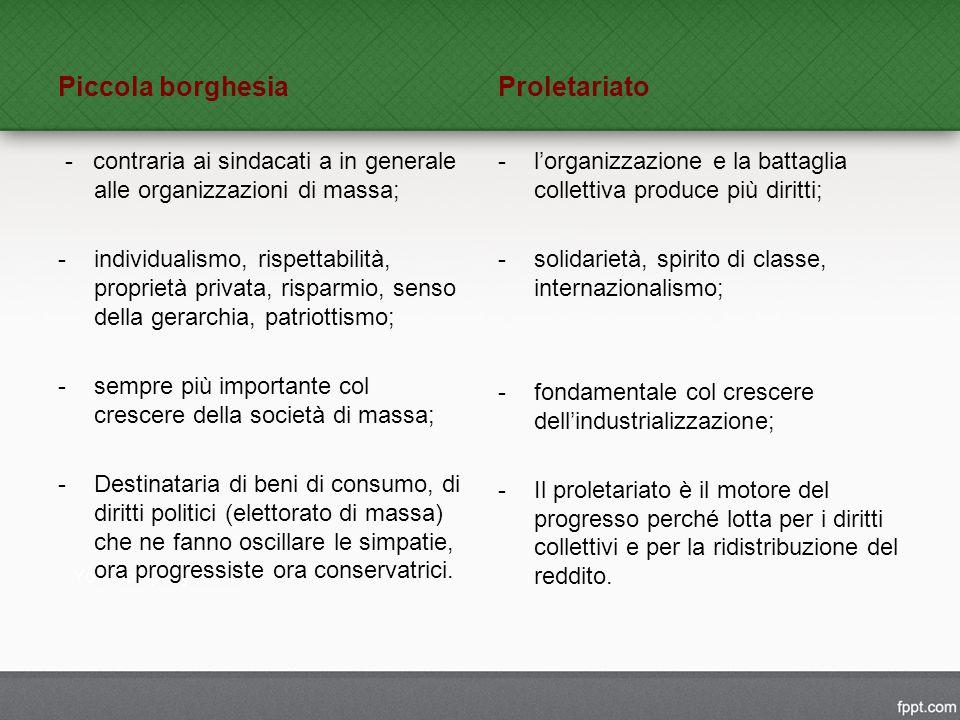 Piccola borghesia Proletariato