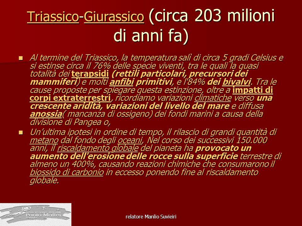Triassico-Giurassico (circa 203 milioni di anni fa)