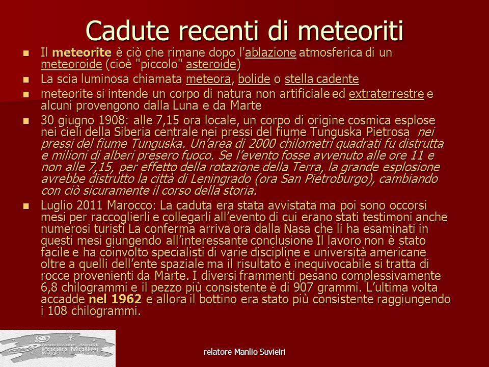 Cadute recenti di meteoriti