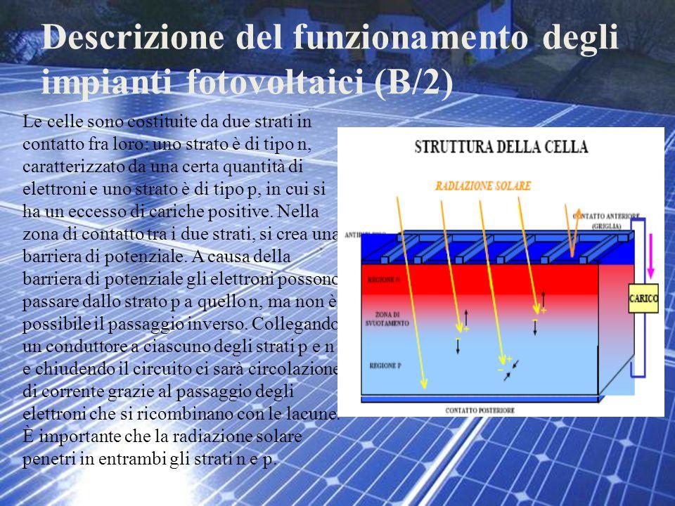 Descrizione del funzionamento degli impianti fotovoltaici (B/2)