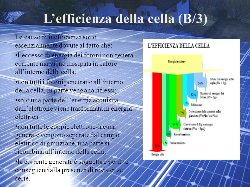 L'efficienza della cella (B/3)