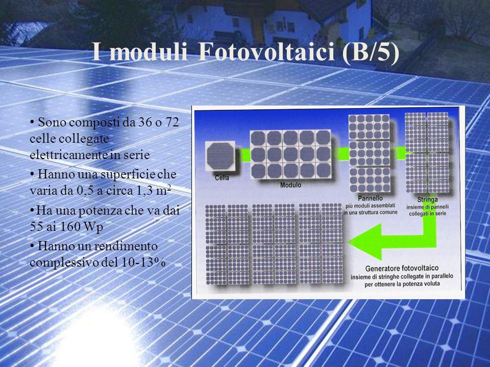 I moduli Fotovoltaici (B/5)