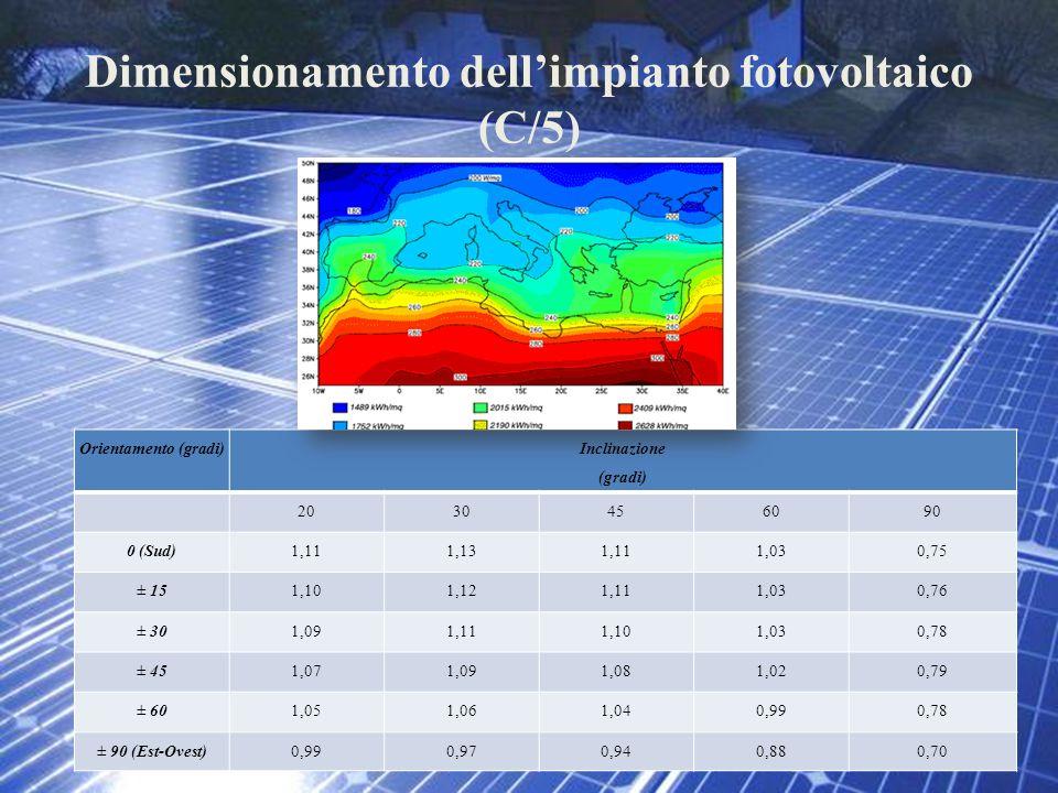 Dimensionamento dell'impianto fotovoltaico (C/5)