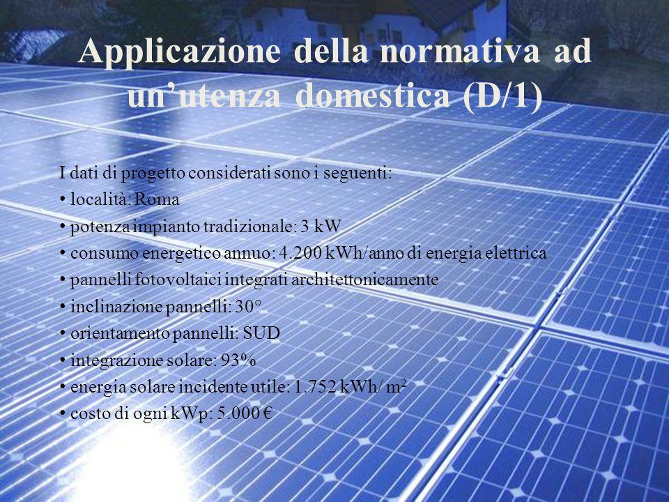 Applicazione della normativa ad un'utenza domestica (D/1)