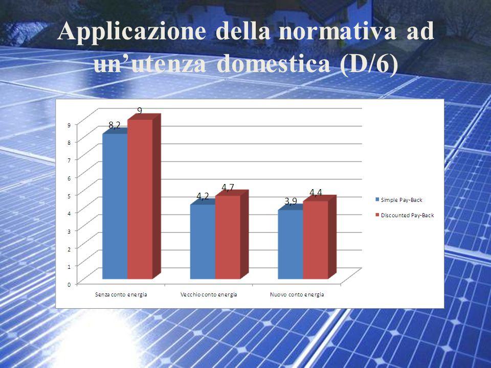 Applicazione della normativa ad un'utenza domestica (D/6)
