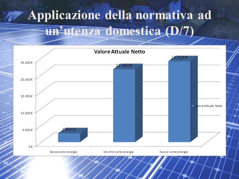 Applicazione della normativa ad un'utenza domestica (D/7)