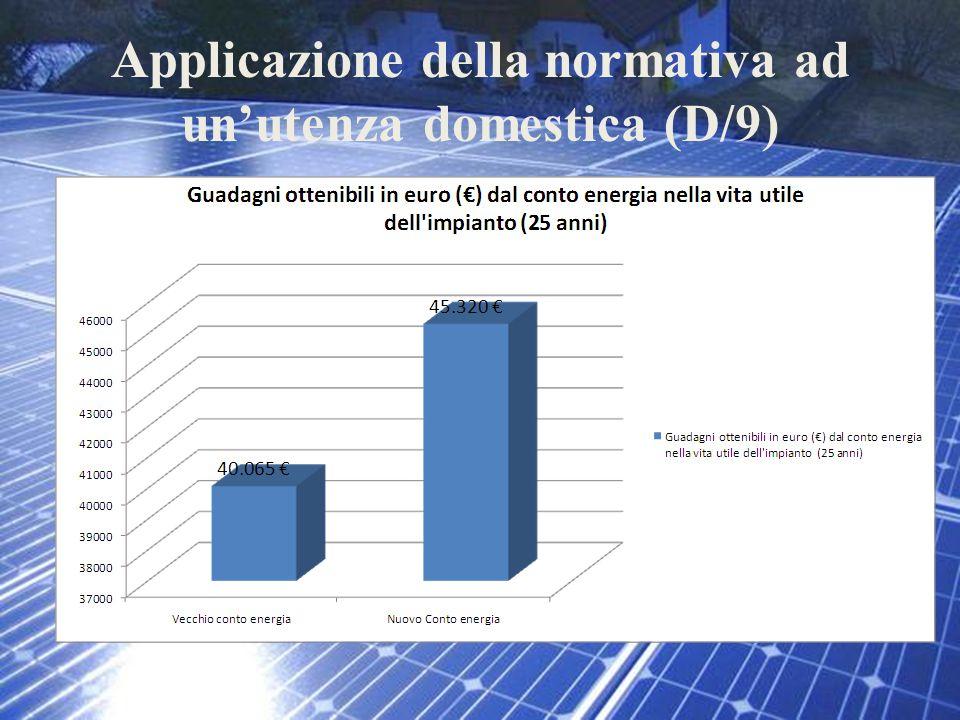 Applicazione della normativa ad un'utenza domestica (D/9)