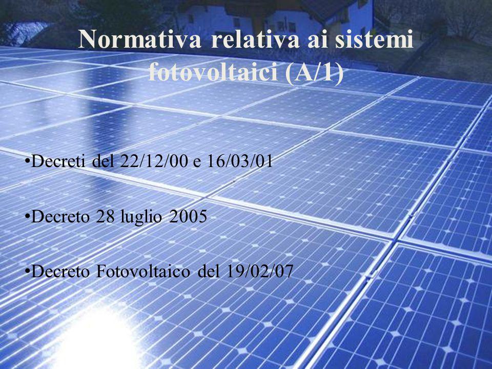 Normativa relativa ai sistemi fotovoltaici (A/1)