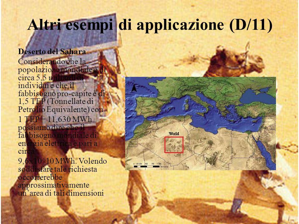 Altri esempi di applicazione (D/11)