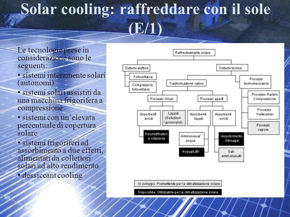 Solar cooling: raffreddare con il sole (E/1)