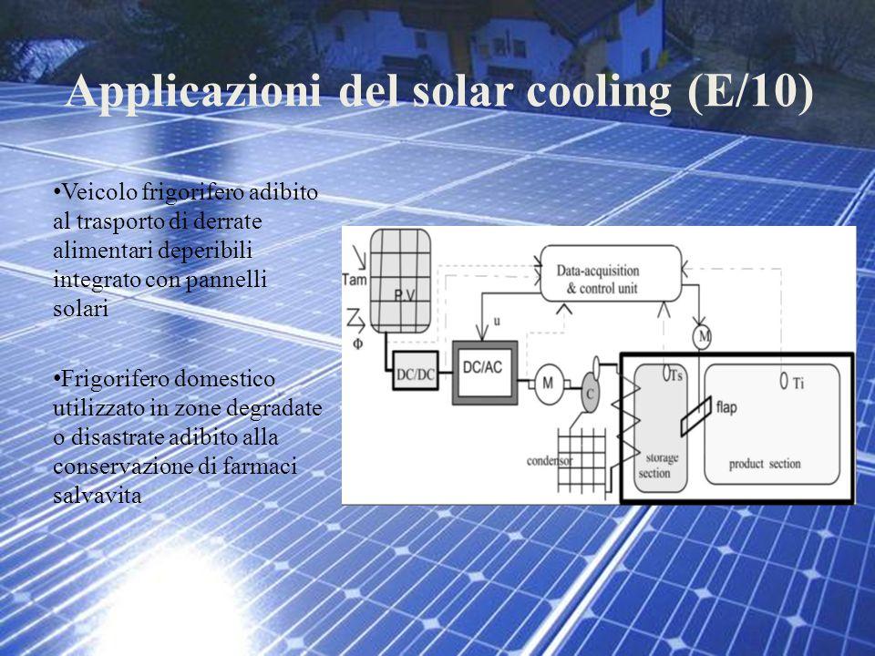 Applicazioni del solar cooling (E/10)