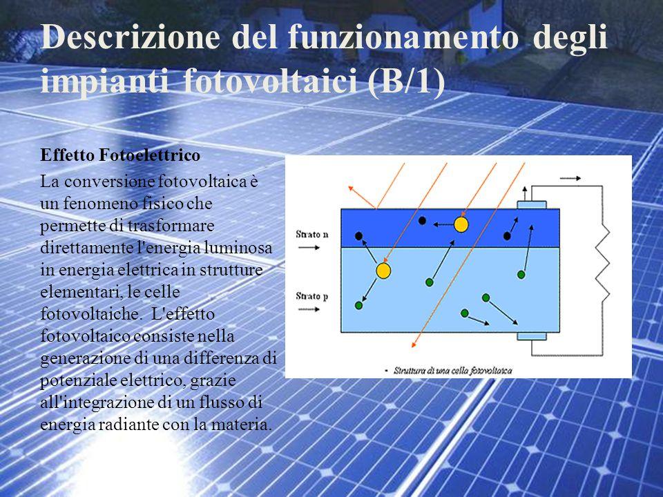 Descrizione del funzionamento degli impianti fotovoltaici (B/1)