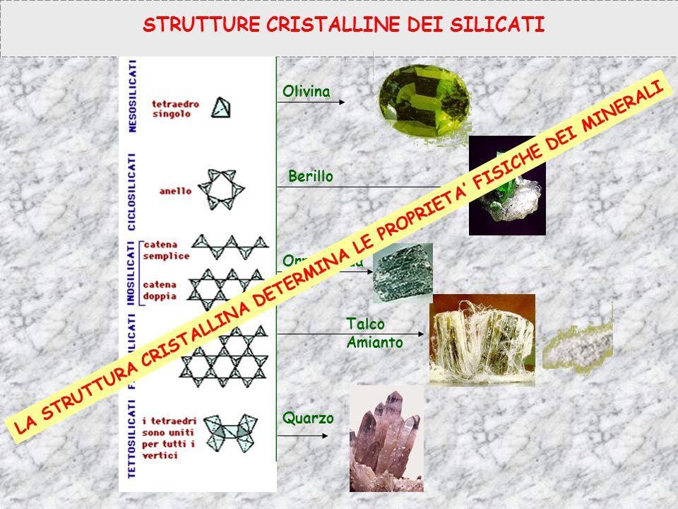 STRUTTURE CRISTALLINE DEI SILICATI