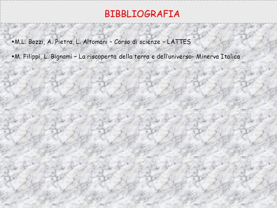 BIBBLIOGRAFIA M.L. Bozzi, A. Pietra, L. Altomani – Corso di scienze – LATTES.
