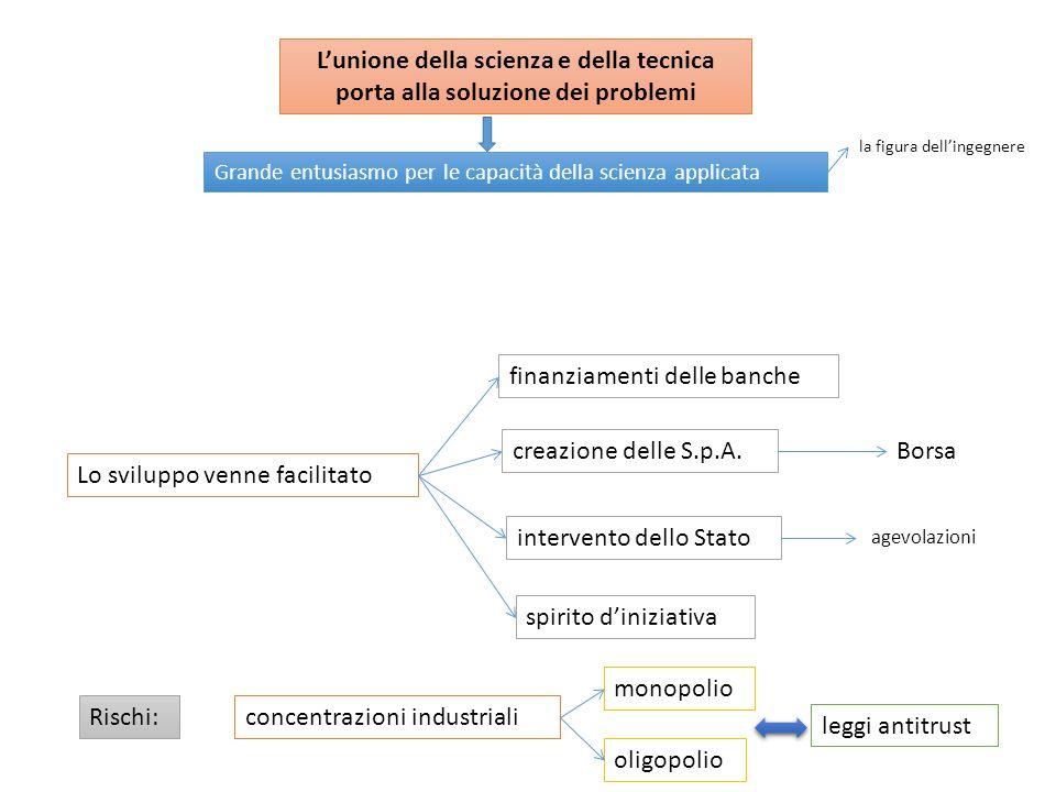 L'unione della scienza e della tecnica