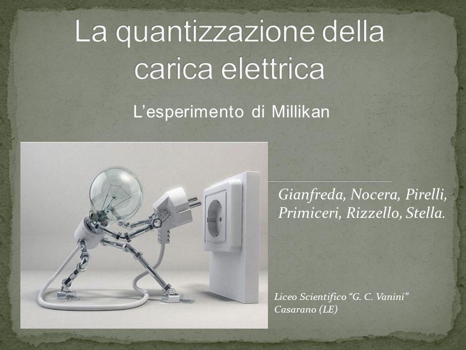 La quantizzazione della carica elettrica